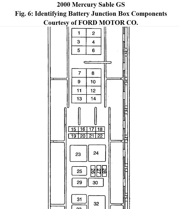 Nr 2509 2000 Ford Taurus Cooling Fan Diagram Free Diagram