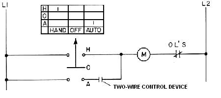 Hand Off Auto Wiring Diagram from static-resources.imageservice.cloud