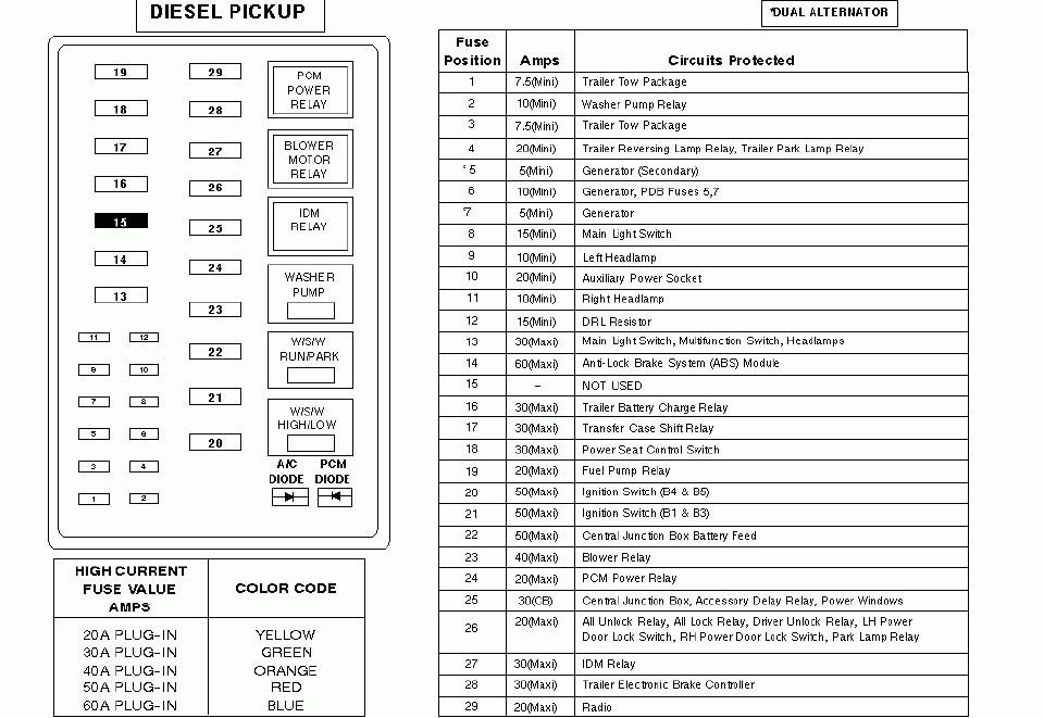[SCHEMATICS_4UK]  WM_1167] 2003 Daewoo Lanos Compartment Fuse Box Diagram Wiring Diagram | 2008 Ford Super Duty Fuse Box Diagram |  | Trofu Dogan Unec Hylec Sequ Piot Rect Mohammedshrine Librar Wiring 101