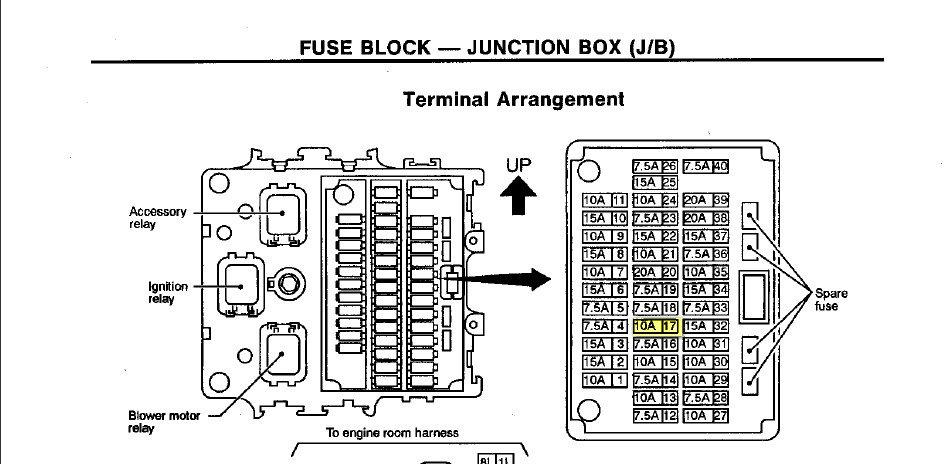 1996 i30 fuse box diagram - wiring diagram snail-tablet -  snail-tablet.pennyapp.it  pennyapp.it