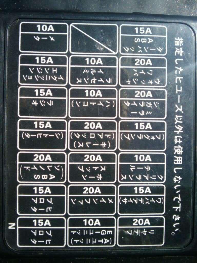 1996 Subaru Svx Fuse Box Wiring Diagrams Site Site Star Site Star Geasparquet It