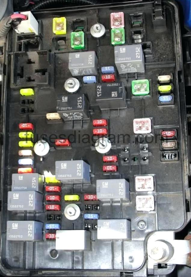 2006 Cobalt Fuse Box Wiring Diagram Quality Quality Lastanzadeltempo It