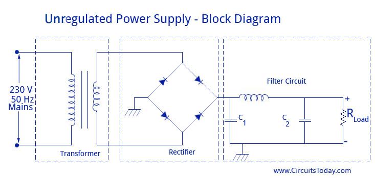 Marvelous Diagram For Power Supply General Wiring Diagram Data Wiring Cloud Xempagosophoxytasticioscodnessplanboapumohammedshrineorg