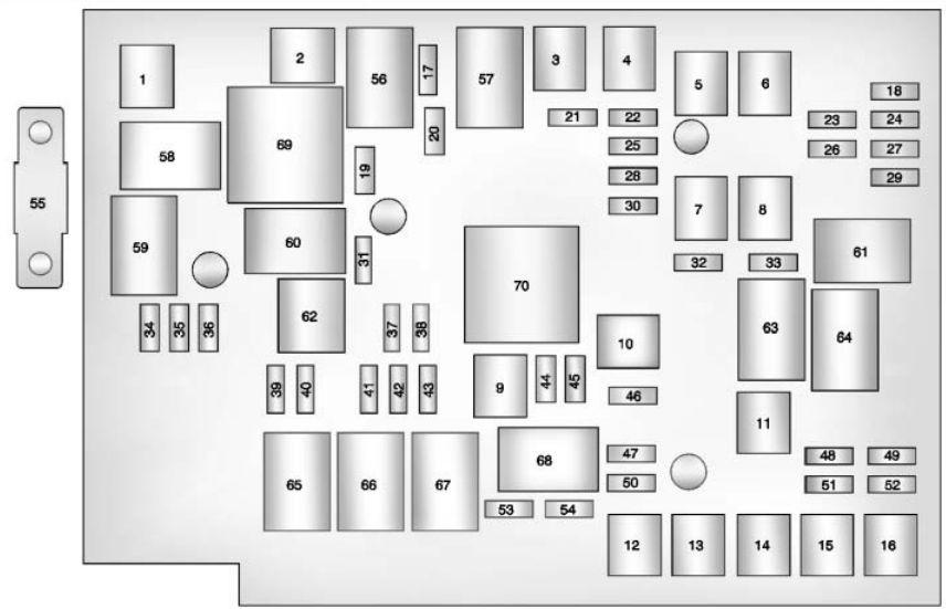 Surprising Chevrolet Equinox 2010 2015 Fuse Box Diagram Carknowledge Wiring Cloud Ittabisraaidewilluminateatxorg