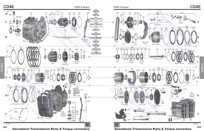 Magnificent Honda Cd70 Engine Parts Diagram Pdf Diagram Wiring Cloud Icalpermsplehendilmohammedshrineorg