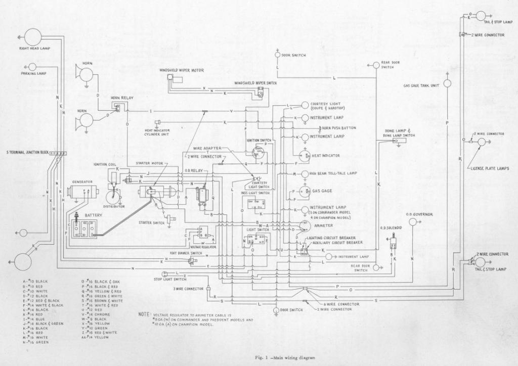 1955 Studebaker Wiring Diagram