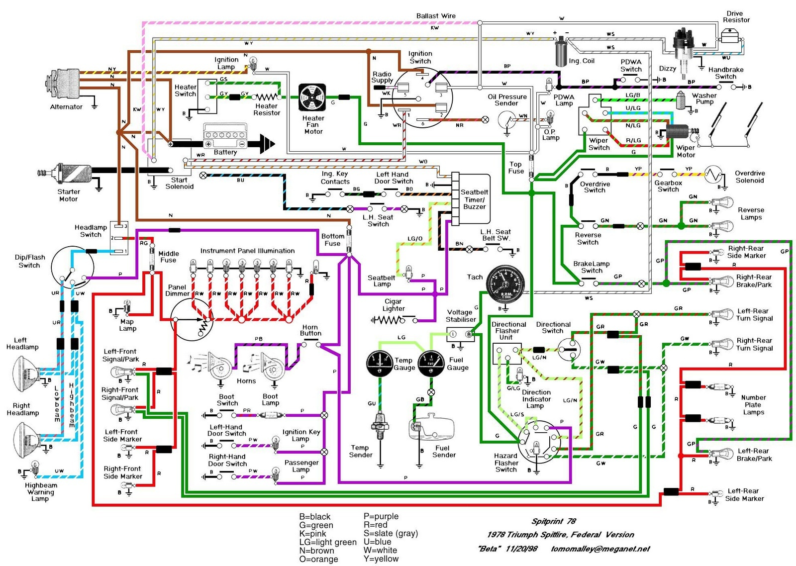 1969 Mgb Wiring Diagram -Relay Coil Wiring Diagram | Begeboy Wiring Diagram  SourceBegeboy Wiring Diagram Source