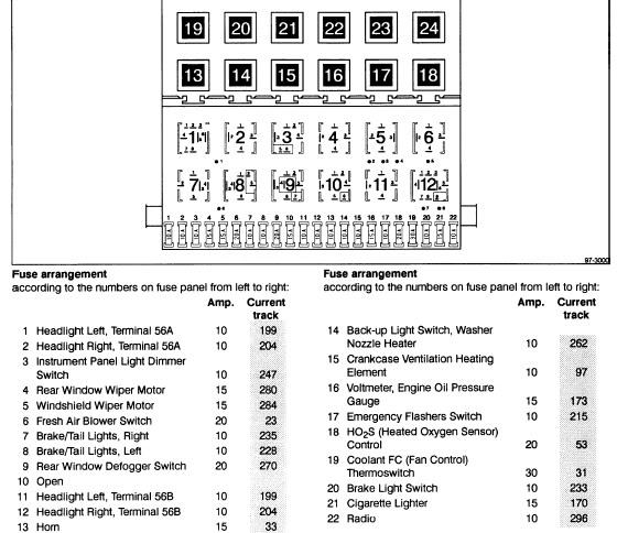 1997 Vw Eurovan Fuse Box Diagram - 2003 Ford Xlt Fuse Box -  pontloon.ikikik.jeanjaures37.frWiring Diagram