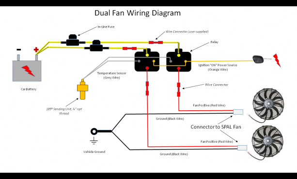 Kicker Amp Wiring Diagram from static-resources.imageservice.cloud