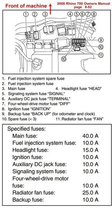 Yamaha Rhino 700 Wiring Diagram