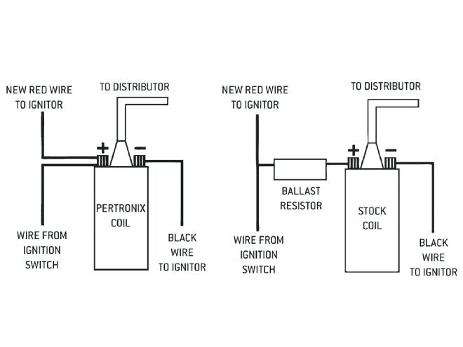 pertronix electronic ignition wiring diagram  fuse box