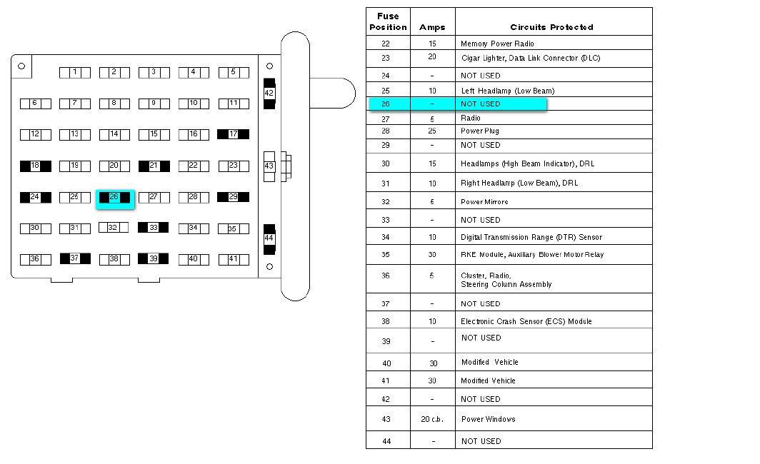 Vl 4200 2003 Ford E450 Fuse Diagram Free Diagram