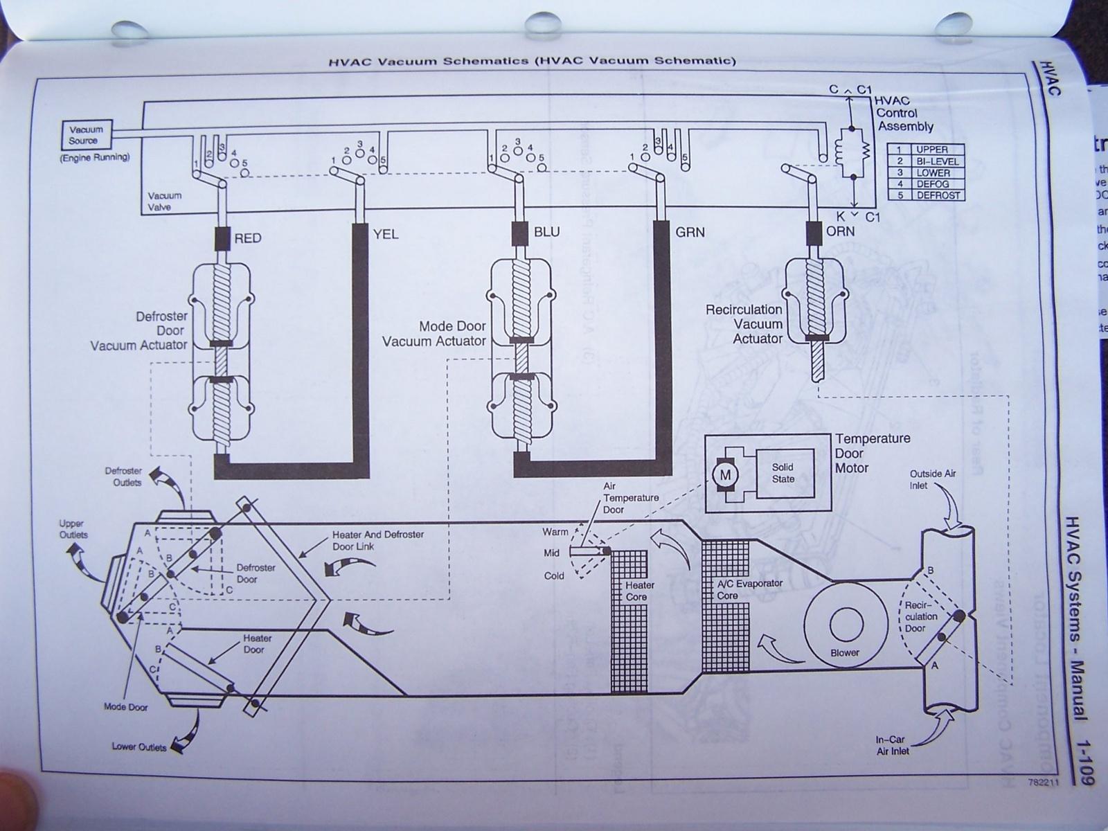 Surprising 1990 C1500 Heater Wiring Diagram Wiring Diagram Wiring Cloud Licukaidewilluminateatxorg