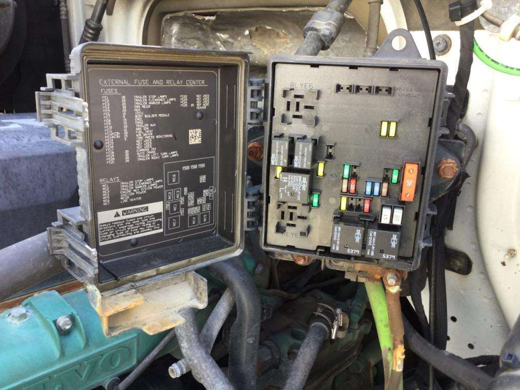Volvo Fm 400 Fuse Box - wiring diagram ground-progressive -  ground-progressive.vaiatempo.it | Volvo Fm 400 Wiring Diagram |  | vaiatempo.it