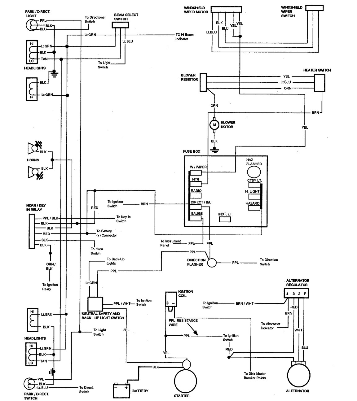 88 monte carlo wiring diagram - wiring diagram var mug-unique-a -  mug-unique-a.viblock.it  viblock.it