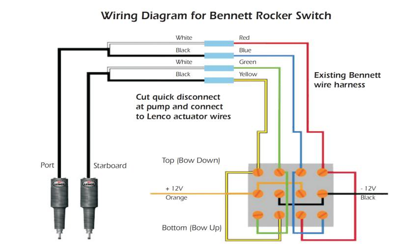 Magnificent Boat Trim Tabs Wiring Diagram Wiring Diagram Data Wiring Cloud Licukshollocom