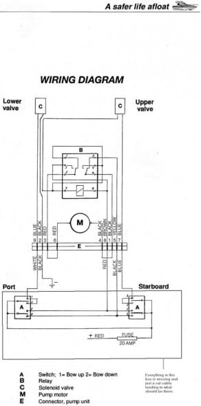 boat leveler wiring diagram cv 1909  boat leveler trim tabs wiring diagram free diagram  boat leveler trim tabs wiring diagram