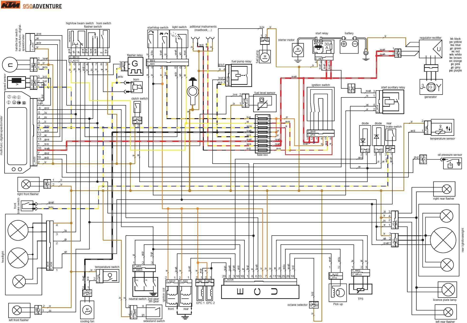 Fantastic Ktm 690 Wire Diagram Wiring Schematic Diagram Demo Beamsys Co Wiring Cloud Staixaidewilluminateatxorg