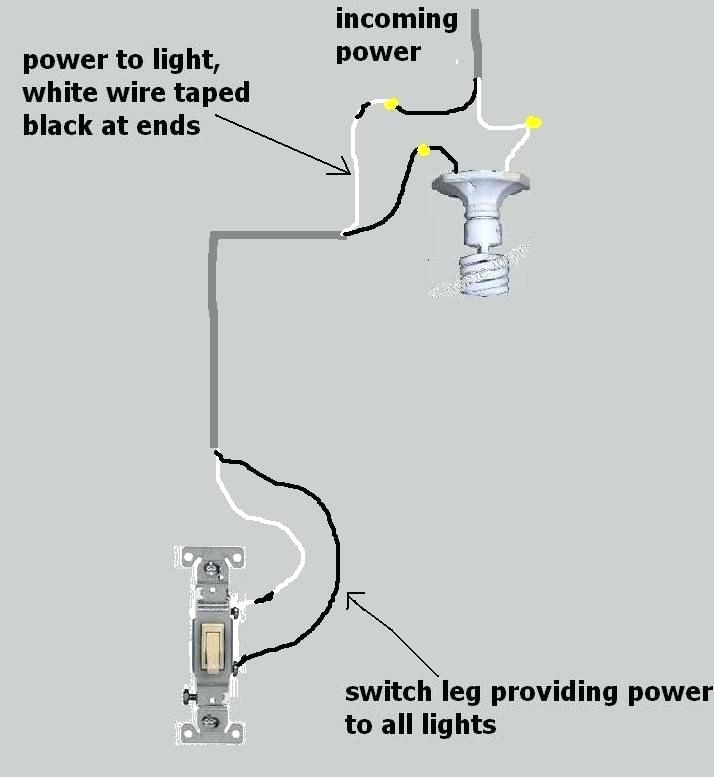 Ea 5519 Single Pole Light Switch Wiring Diagram Related Images Download Diagram