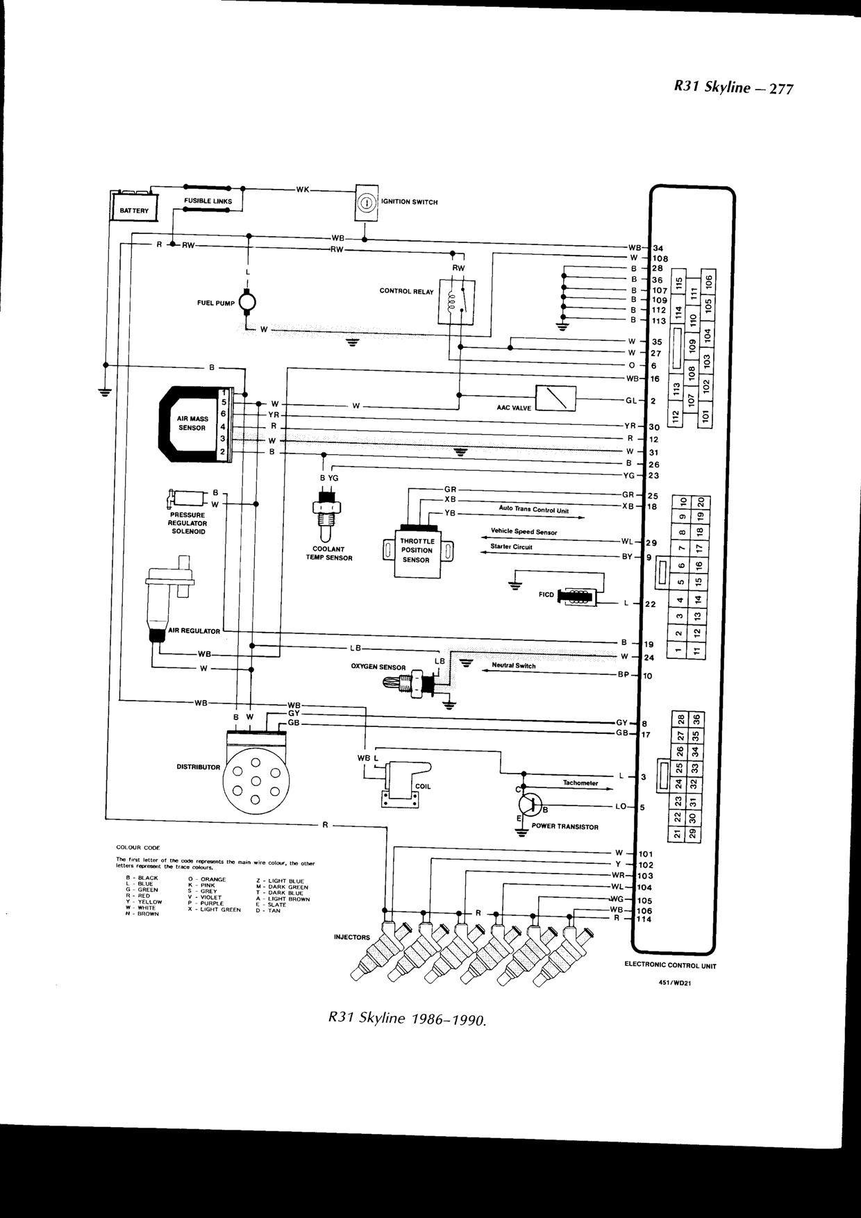Fabulous Nissan 1400 Wiring Diagram Pdf Wiring Diagram G9 Wiring Cloud Onicaalyptbenolwigegmohammedshrineorg