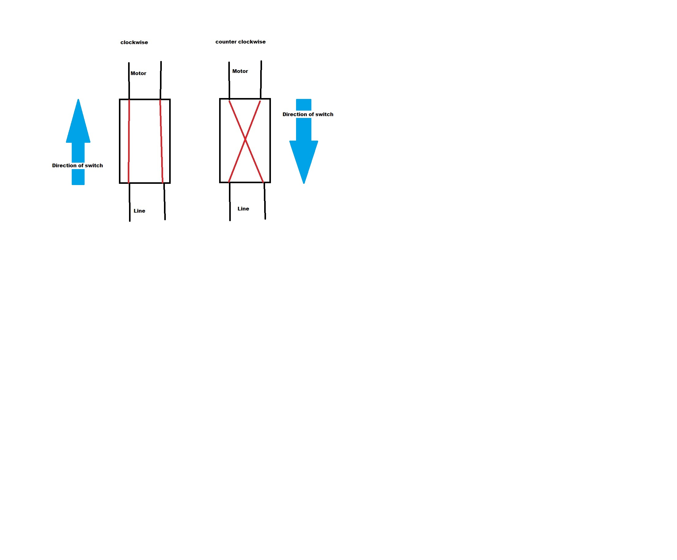 Hunter Ceiling Fan Reverse Switch Wiring Diagram from static-resources.imageservice.cloud