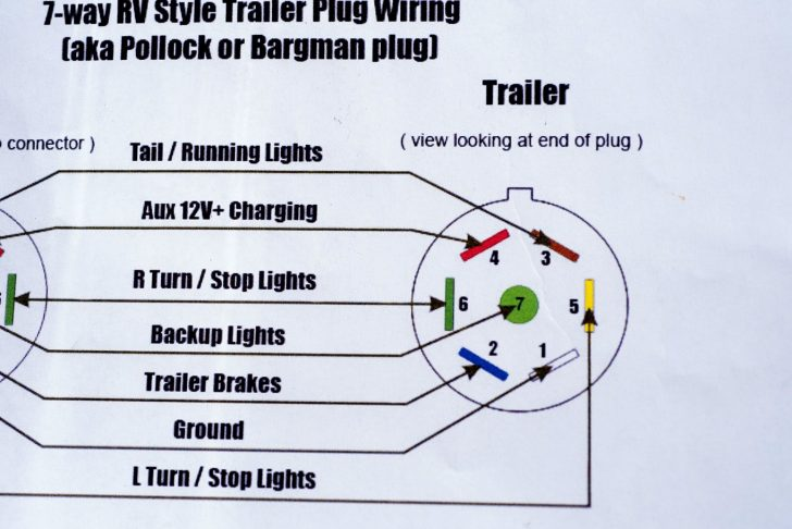 Gs 1657 7 Pin Round Trailer Wiring Diagram Free Diagram