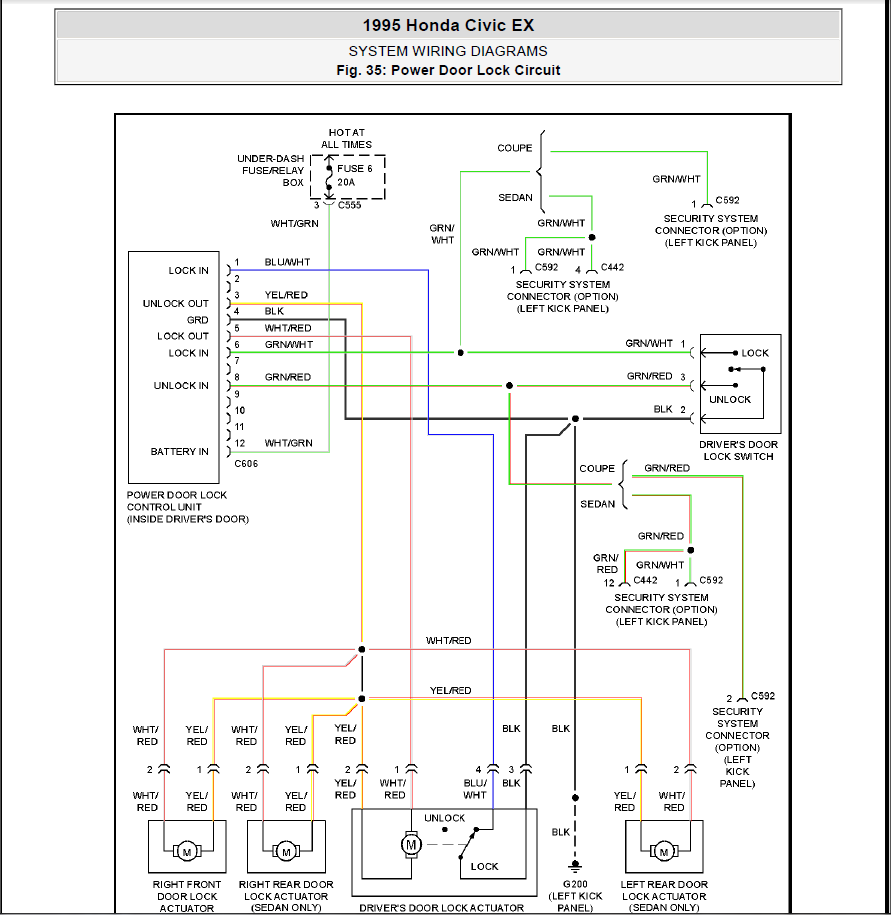 honda wiring diagram online - Wiring Diagram