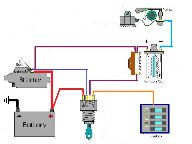 Chevy Ignition Coil Ballast Resistor Wiring Diagram from static-resources.imageservice.cloud