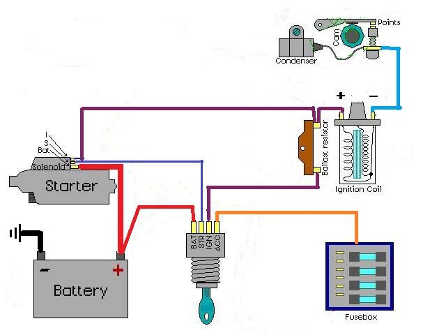 [GJFJ_338]  NF_4220] Wiring Diagram Hecho Ignition Coil Ballast Resistor Wiring Diagram  Free Diagram | Gm Ballast Resistor Wiring Diagram |  | Penghe Isra Mohammedshrine Librar Wiring 101