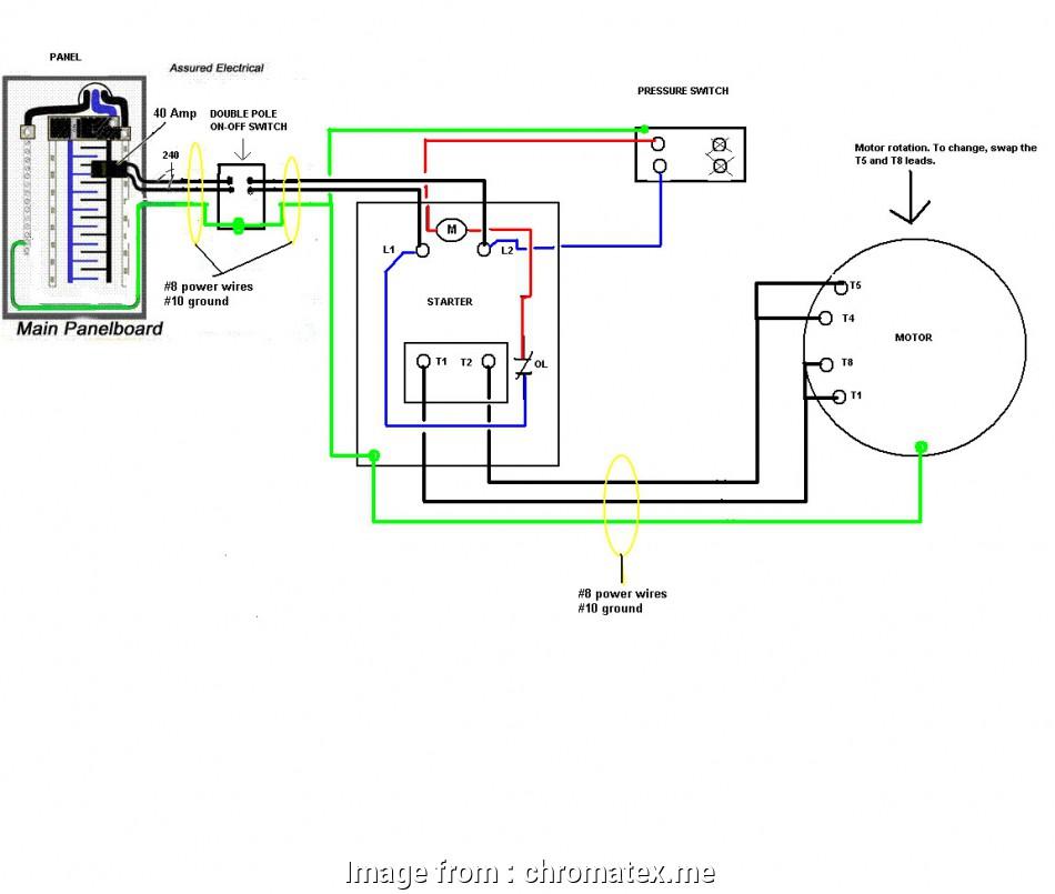[DIAGRAM_09CH]  KF_4292] Square D Magnetic Starter Wiring Schematic Wiring | Furnas Magnetic Starter Wiring Diagram |  | Seve Ntnes Mohammedshrine Librar Wiring 101