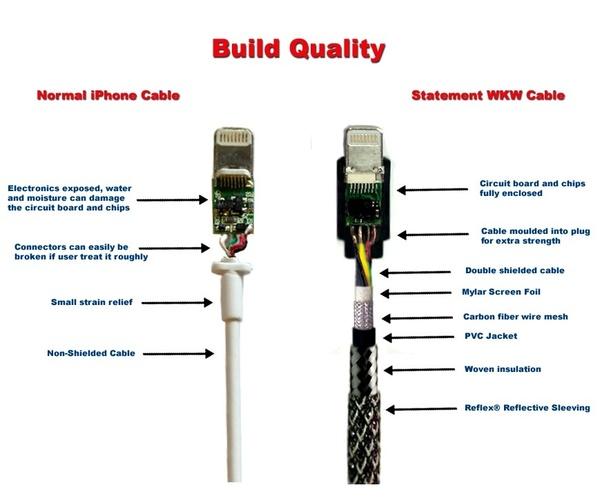 fn_0862] apple lightning wire diagram wiring diagram  www mohammedshrine librar wiring 101