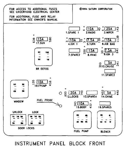 [DIAGRAM_09CH]  XS_5079] 02 Saturn Sc1 Fuse Box Wiring Diagram | Saturn Sc1 Fuse Diagram |  | Norab Over Heeve Mohammedshrine Librar Wiring 101