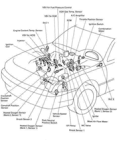 Admirable 2001 Toyota V6 Engine Diagram Pdf Epub Library Wiring Cloud Ostrrenstrafr09Org