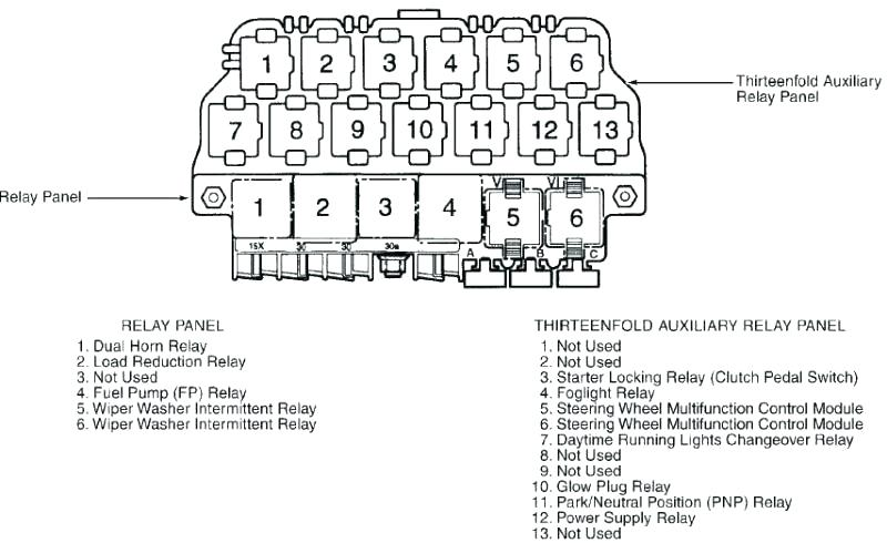 RX_8114] Fuse Diagram 2 5 Jetta Free DiagramBotse Terch Elae Hroni Xeira Mohammedshrine Librar Wiring 101