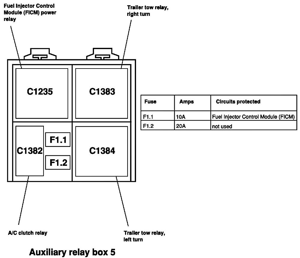 YC_0886] 04 F250 Ficm Wiring Diagram Wiring Diagram