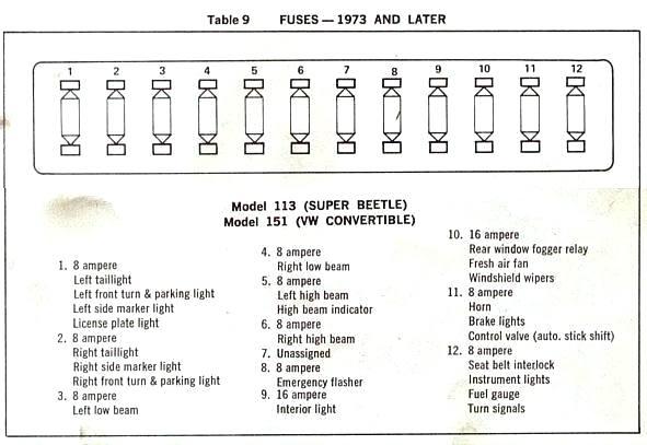 [SCHEMATICS_4US]  Vw Beetle Fuse Box Electrical Schematic For Farmall A -  ezgobattery.anggurhijau.astrea-construction.fr | Vw Bug Fuse Box Diagram |  | Begeboy Wiring Diagram Source - ASTREA CONSTRUCTION