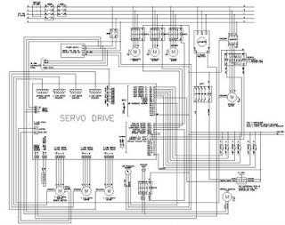 Peachy Cnc Servo Motor Wiring Diagram Online Wiring Diagram Wiring Cloud Apomsimijknierdonabenoleattemohammedshrineorg