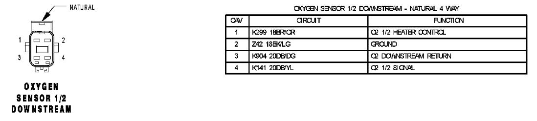 Jeep Oxygen Sensor Wiring Diagram 1979 Kenworth Wiring Diagram Begeboy Wiring Diagram Source