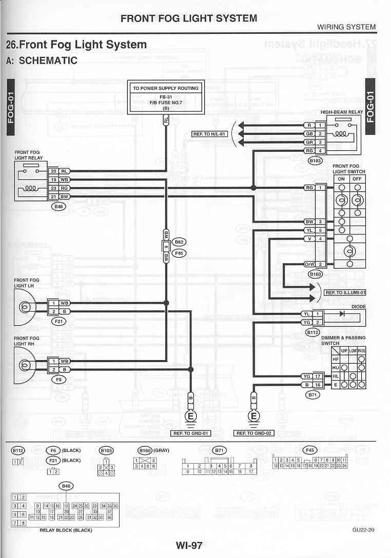 2004 Subaru Impreza Wrx Wiring Diagram