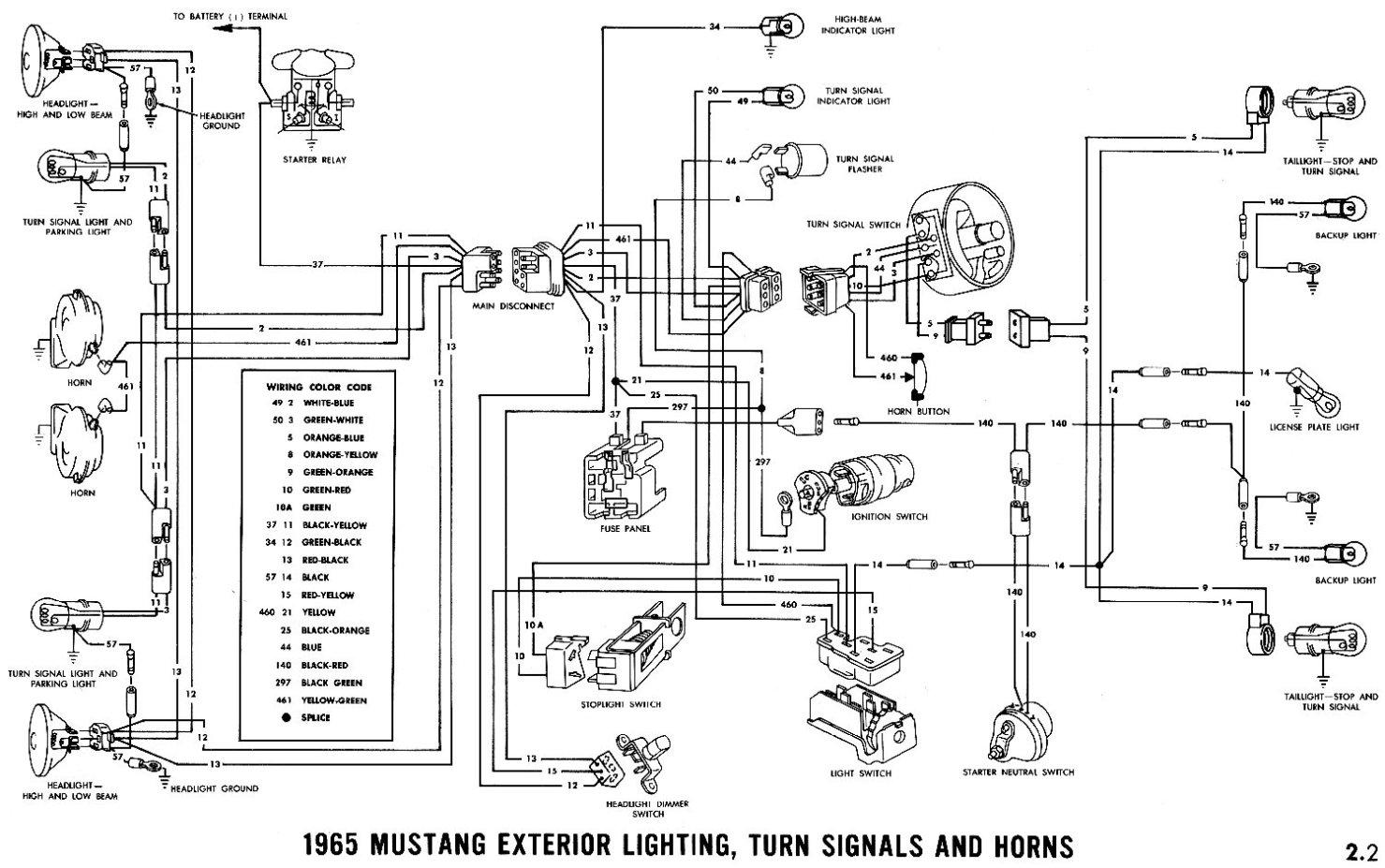 Pleasant 1990 Mustang Wiring Diagram F Wiring Diagram Wiring Diagrams Mustang Wiring Cloud Hisonepsysticxongrecoveryedborg