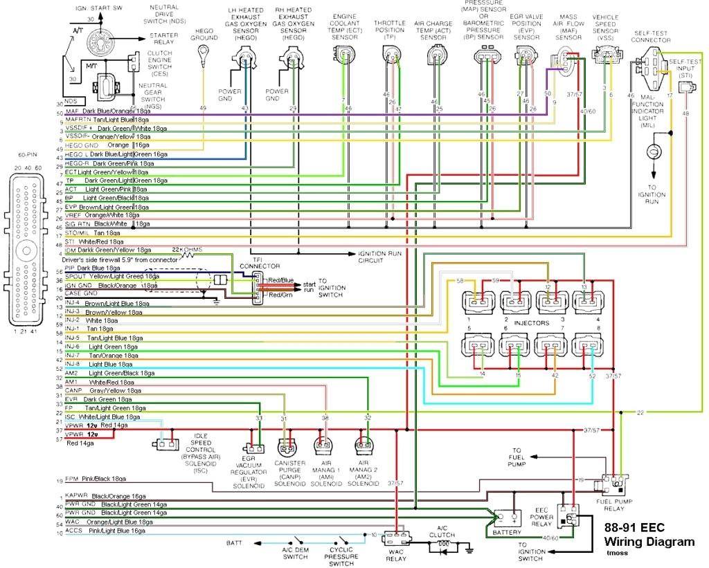 1989 F150 Radio Wiring Diagram