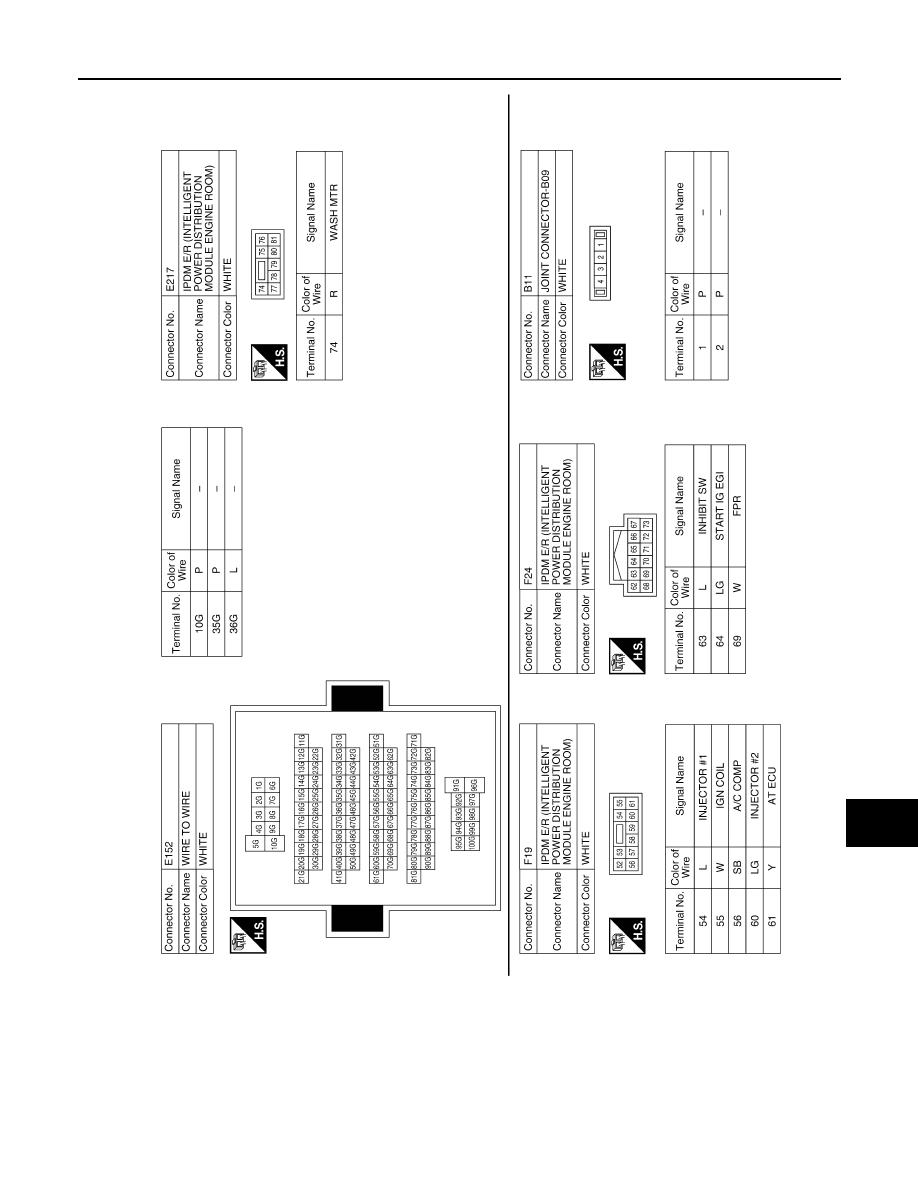 Nissan 910 Wiring Diagram Wiring Diagram Teach Cable Teach Cable Piuconzero It
