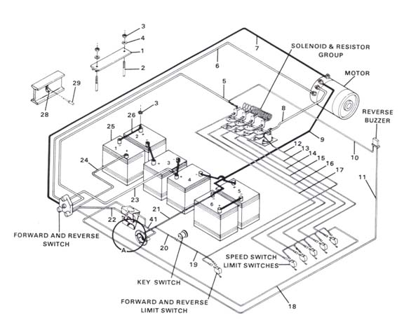 [DIAGRAM_1CA]  HV_4125] 91 Gas Club Car Wiring Diagram Schematic Wiring | 1984 36v Club Car Wiring Diagram |  | Inifo Unre Tomy Opein Menia Nedly Benkeme Mohammedshrine Librar Wiring 101