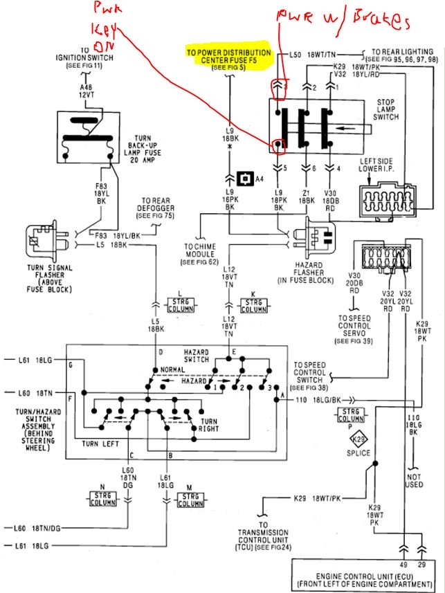 91 Jeep Cherokee Headlight Switch Wiring Wiring Diagram Academic Academic Lastanzadeltempo It
