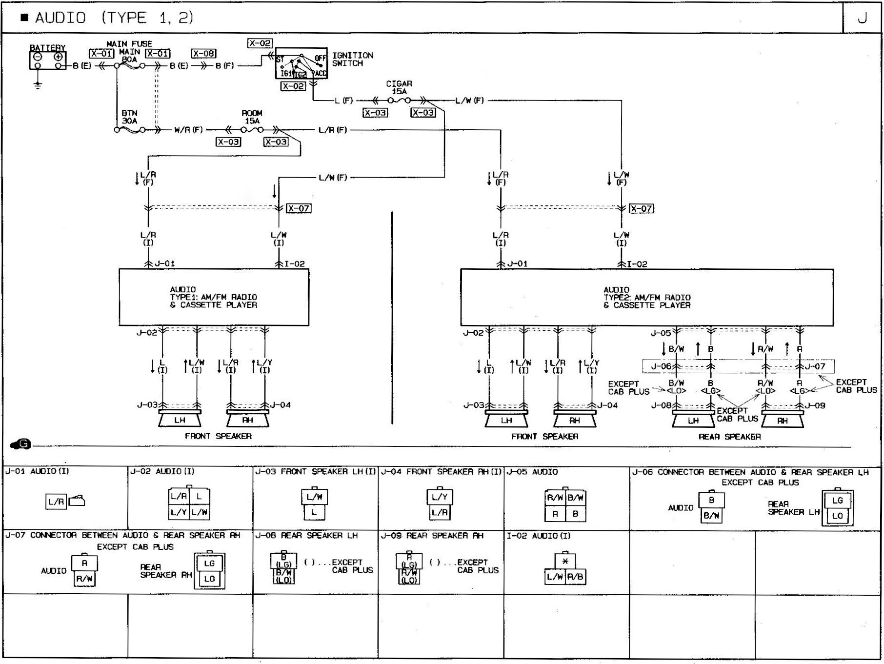 91 mazda b2200 wiring diagram - mdx fuse box diagram -  podewiring.tukune.jeanjaures37.fr  wiring diagram resource