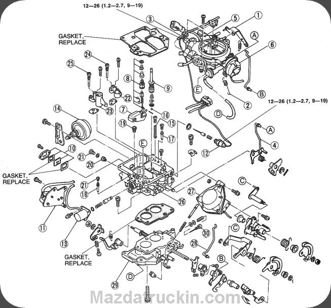 Stupendous Mazda B2200 Engine Diagram Online Wiring Diagram Wiring Cloud Xortanetembamohammedshrineorg