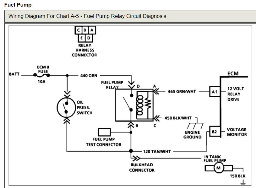 WS_2008] K5 Blazer Fuel Pump Wiring Diagram Free DiagramEmbo Xeira Vira Mohammedshrine Librar Wiring 101