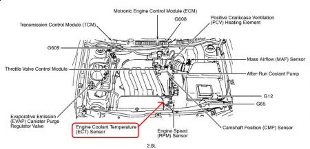 [ZSVE_7041]  LK_6434] 2000 Volkswagen Jetta 2 0 Engine Diagram Wiring Diagram | 2000 Vw Jetta 2 0 Engine Diagram |  | Inkl Pschts Anist Icand Sospe Xrenket Estep Mopar Lectu Stap Scata Kapemie  Mohammedshrine Librar Wiring 101