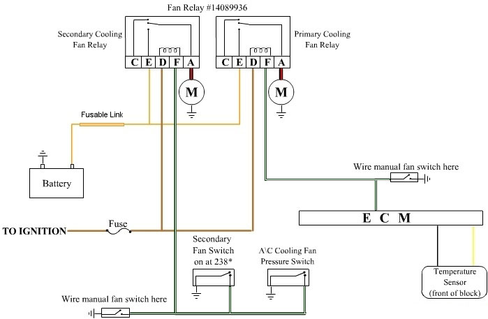 c5 corvette electric fan relay wiring diagram fb 1460  wiring diagram together with 1984 corvette cooling fan  wiring diagram together with 1984