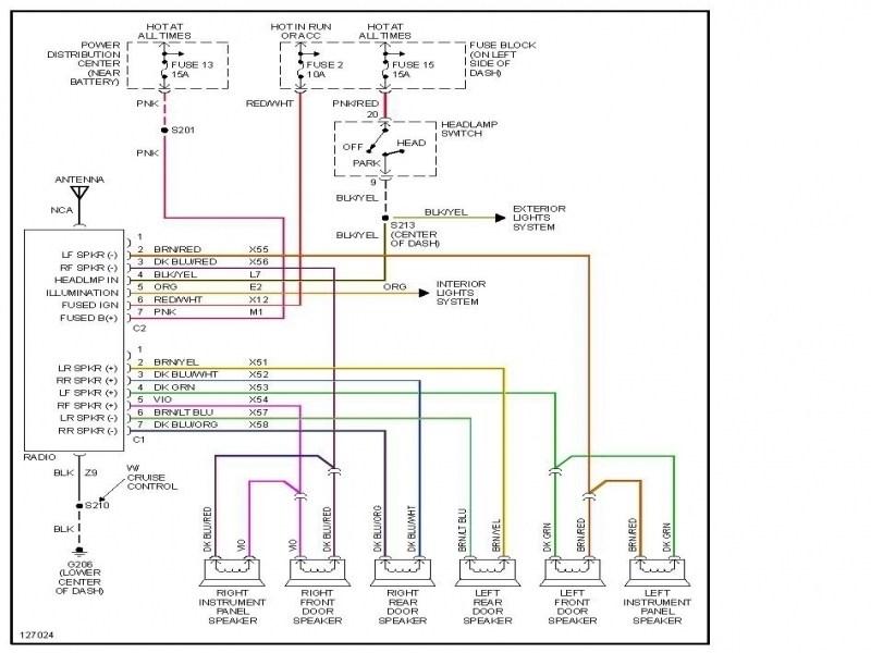 91 toyota pickup radio wiring diagram - wiring diagram use editor-level -  editor-level.barcacciarredi.it  barcacciarredi.it